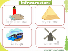 Infrastructure vocabulary